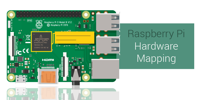 Raspberry Pi Hardware Mapping