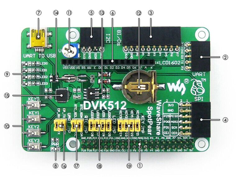 DVK512 Raspberry Pi Expansion Board Details