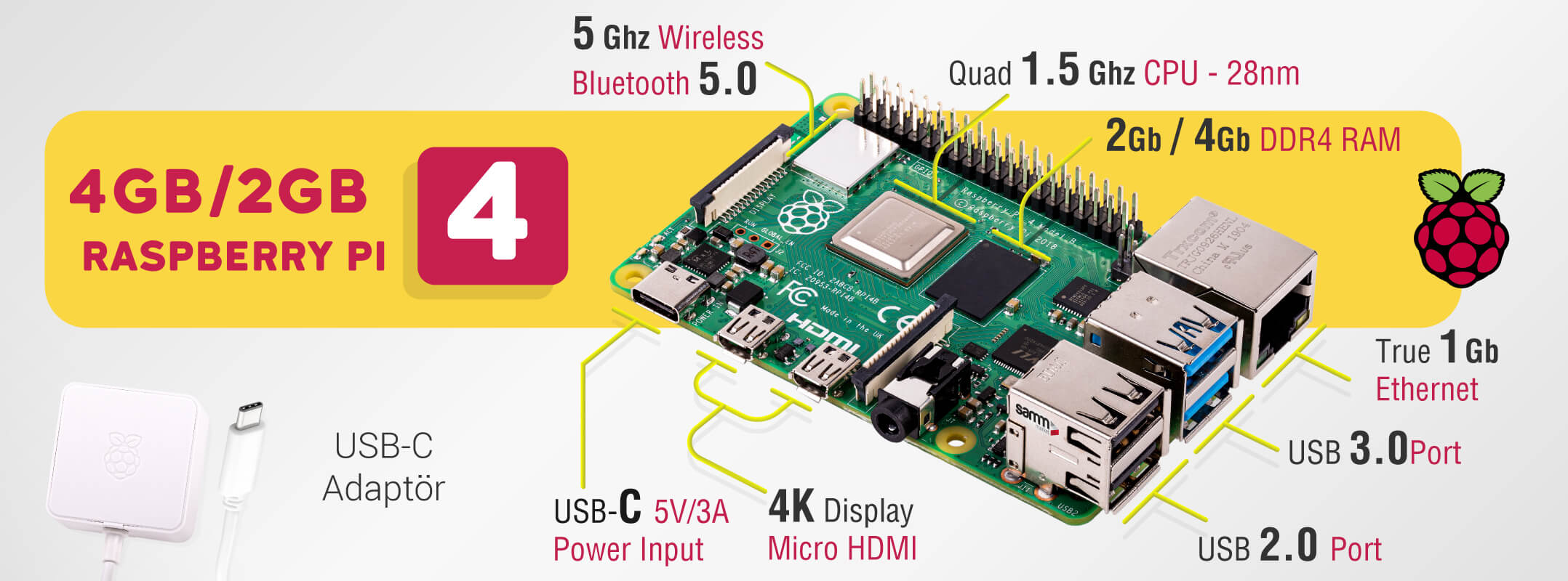 Raspberry Pi 4 4GB / 2GB