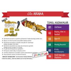 Co2 Araba - Thumbnail
