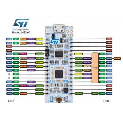 NUCLEO-L432KC