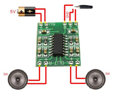 PAM8403 2x3w Mini Dijital Amplifikatör Modül