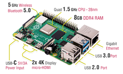 Raspberry Pi 4 8GB - Thumbnail