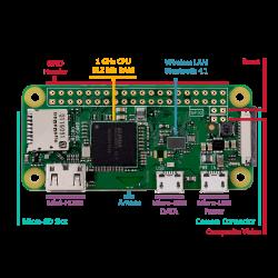 Raspberry Pi - Pi ZERO Wireless